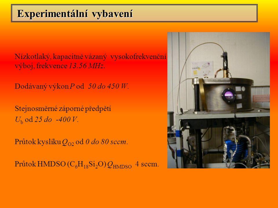 Experimentální vybavení Experimentální vybavení Nízkotlaký, kapacitně vázaný vysokofrekvenční výboj, frekvence 13.56 MHz. Dodávaný výkon P od 50 do 45