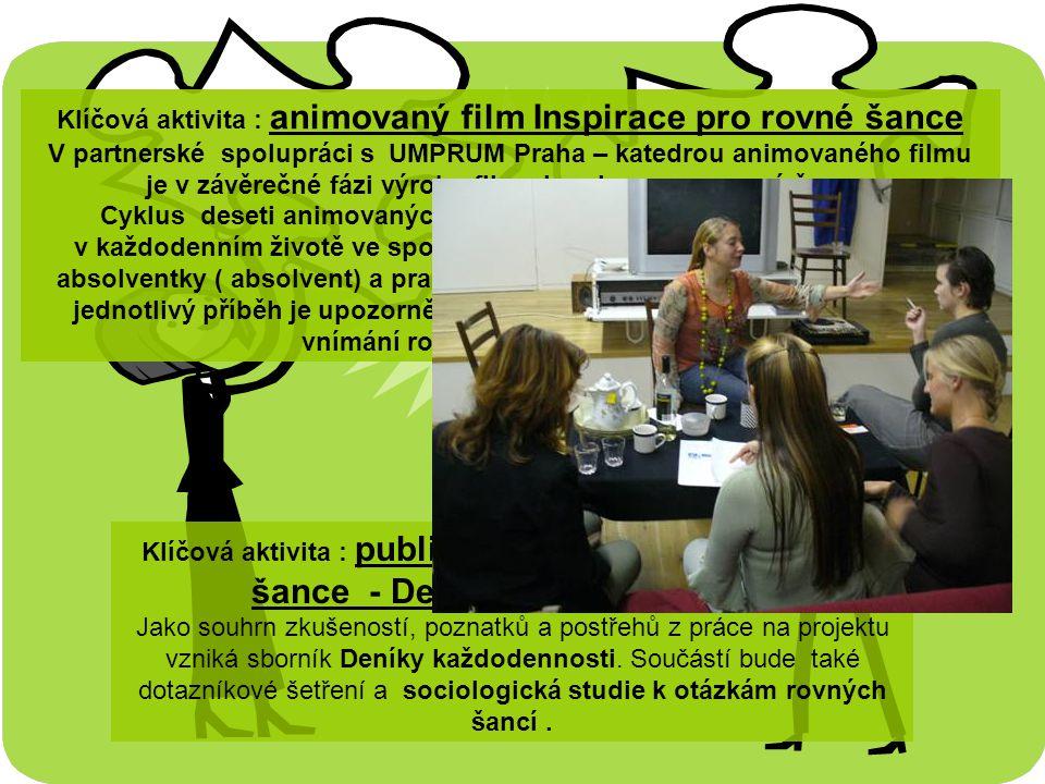 Klíčová aktivita : animovaný film Inspirace pro rovné šance V partnerské spolupráci s UMPRUM Praha – katedrou animovaného filmu je v závěrečné fázi výroba filmu Inspirace pro rovné šance.