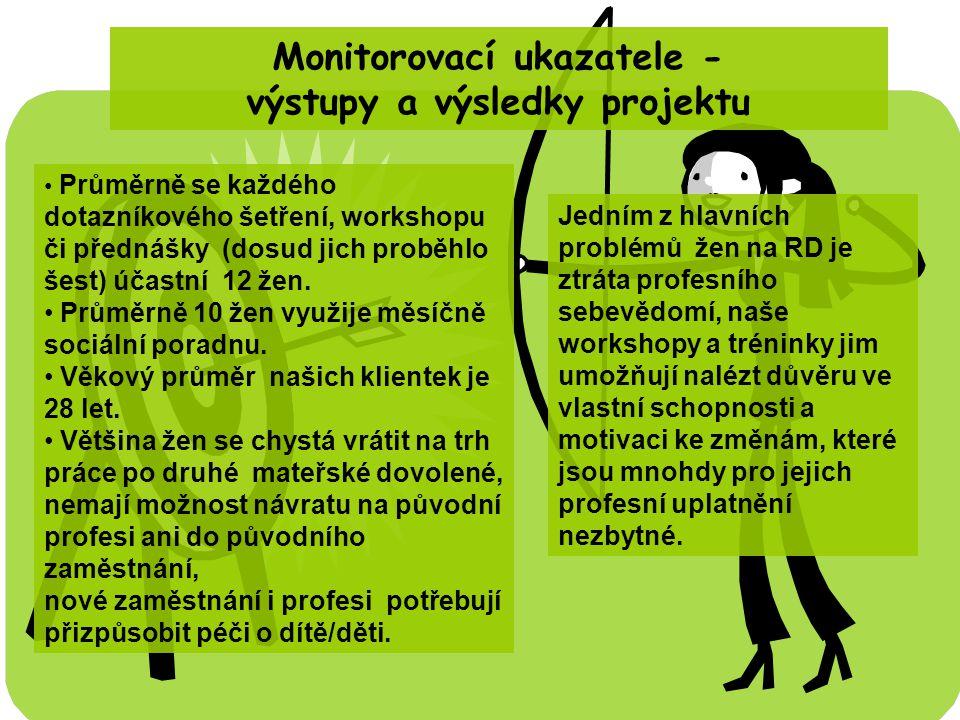 • Průměrně se každého dotazníkového šetření, workshopu či přednášky (dosud jich proběhlo šest) účastní 12 žen.