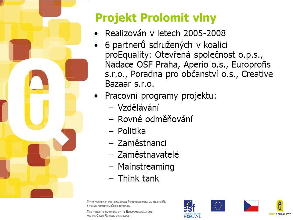 Projekt Prolomit vlny •Realizován v letech 2005-2008 •6 partnerů sdružených v koalici proEquality: Otevřená společnost o.p.s., Nadace OSF Praha, Aperi