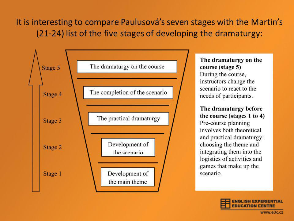 It is interesting to compare Paulusová's seven stages with the Martin's (21-24) list of the five stages of developing the dramaturgy: