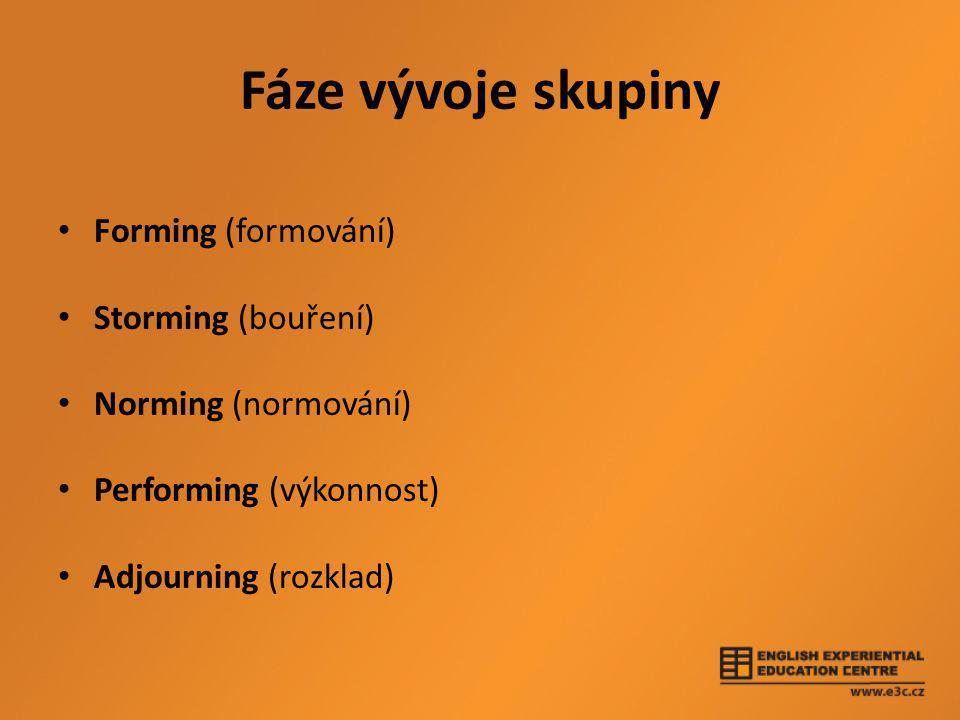 Fáze vývoje skupiny • Forming (formování) • Storming (bouření) • Norming (normování) • Performing (výkonnost) • Adjourning (rozklad)