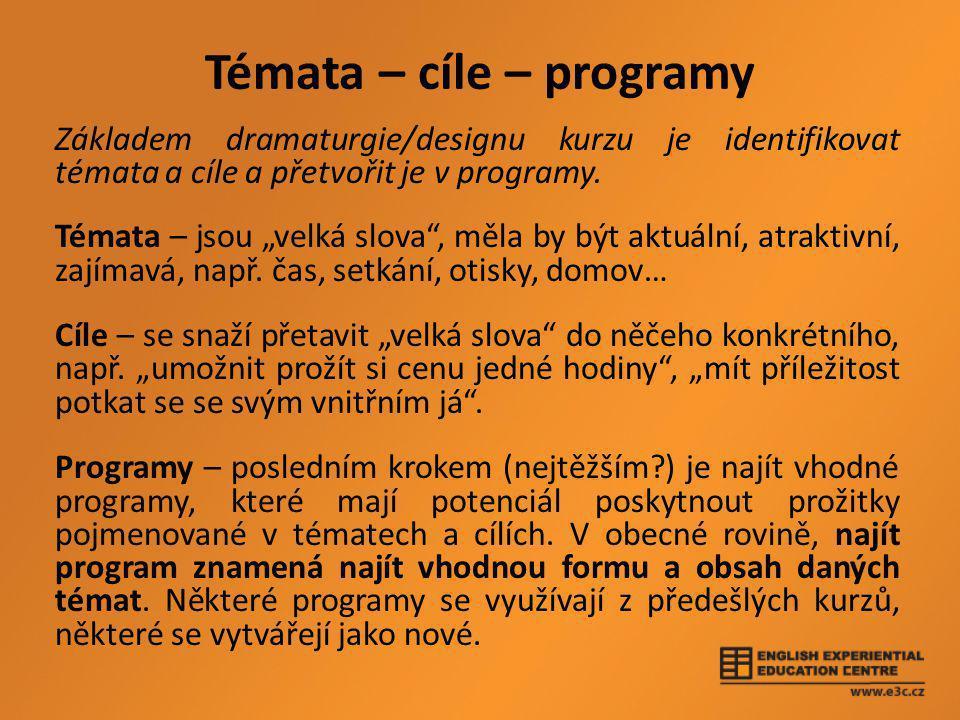 Témata – cíle – programy Základem dramaturgie/designu kurzu je identifikovat témata a cíle a přetvořit je v programy.