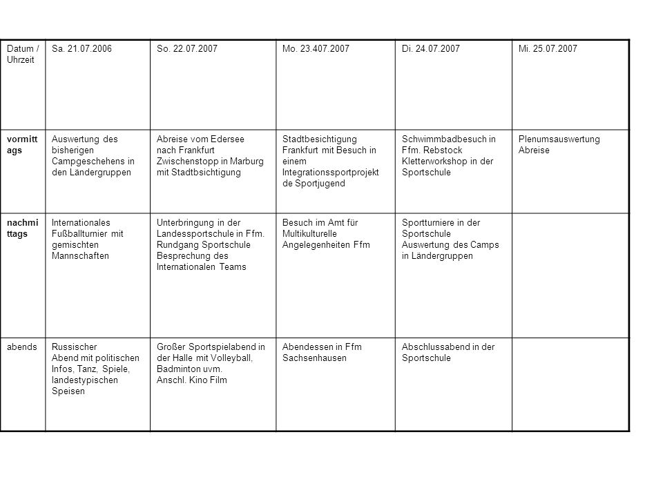 Datum / Uhrzeit Sa. 21.07.2006So. 22.07.2007Mo. 23.407.2007Di. 24.07.2007Mi. 25.07.2007 vormitt ags Auswertung des bisherigen Campgeschehens in den Lä