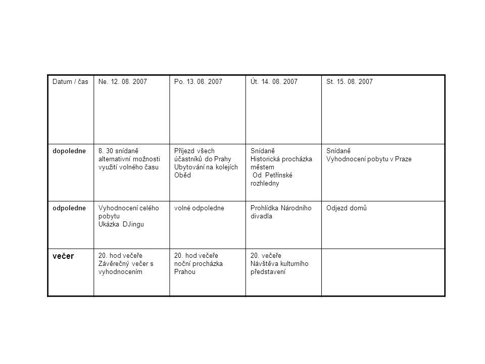 Datum / časNe. 12. 08. 2007Po. 13. 08. 2007Út. 14. 08. 2007St. 15. 08. 2007 dopoledne8. 30 snídaně alternativní možnosti využití volného času Příjezd