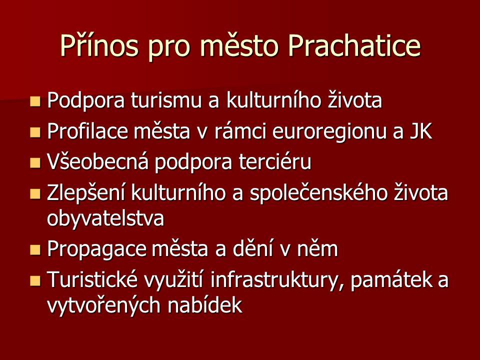 Přínos pro město Prachatice  Podpora turismu a kulturního života  Profilace města v rámci euroregionu a JK  Všeobecná podpora terciéru  Zlepšení k