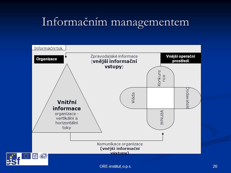 20ORE-institut, o.p.s. Informačním managementem Vnitřní informace organizace - vertikální a horizontální toky Klienti Zákazníci Pacienti Vláda Dodavat