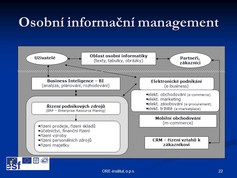 22ORE-institut, o.p.s. Osobní informační management Oblast osobní informatiky (texty, tabulky, obrázky) Uživatelé Partneři, zákazníci Business Intelig