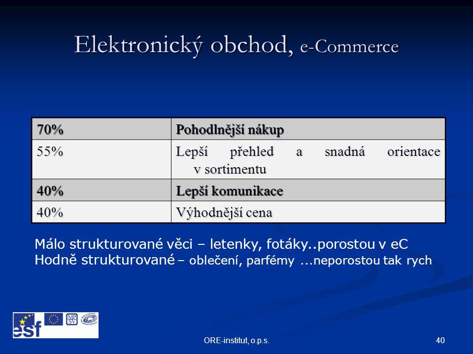 40ORE-institut, o.p.s. Elektronický obchod, e-Commerce 70% Pohodlnější nákup 55% Lepší přehled a snadná orientace v sortimentu 40% Lepší komunikace 40