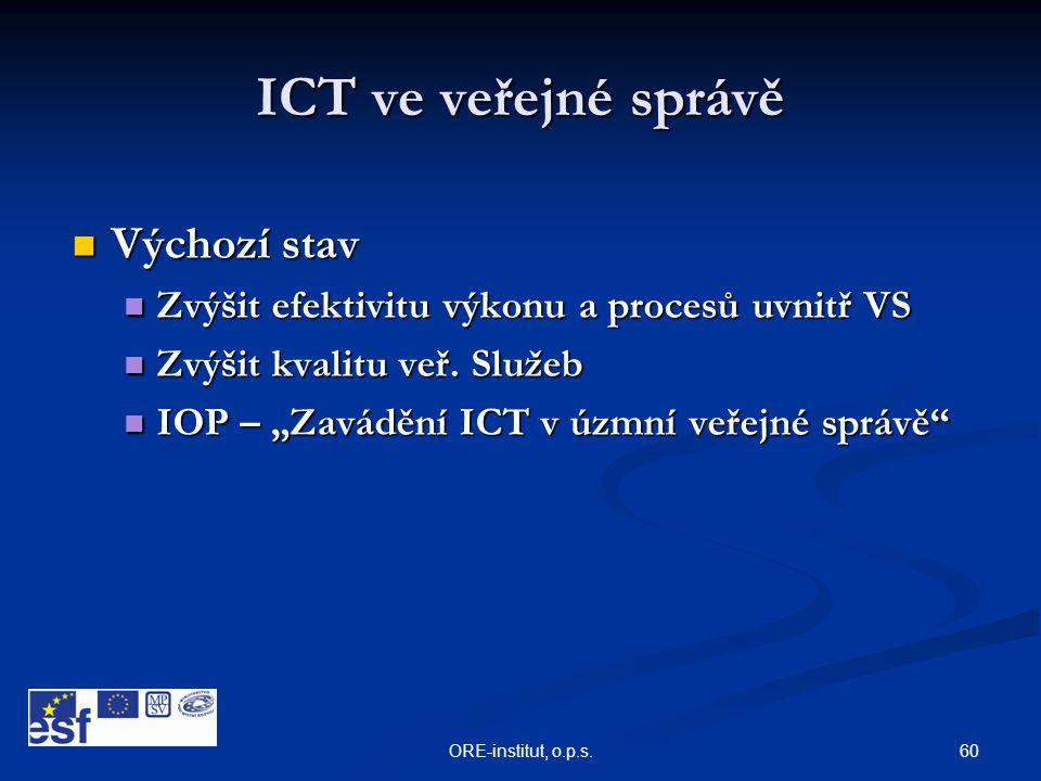 """60ORE-institut, o.p.s. ICT ve veřejné správě  Výchozí stav  Zvýšit efektivitu výkonu a procesů uvnitř VS  Zvýšit kvalitu veř. Služeb  IOP – """"Zavád"""