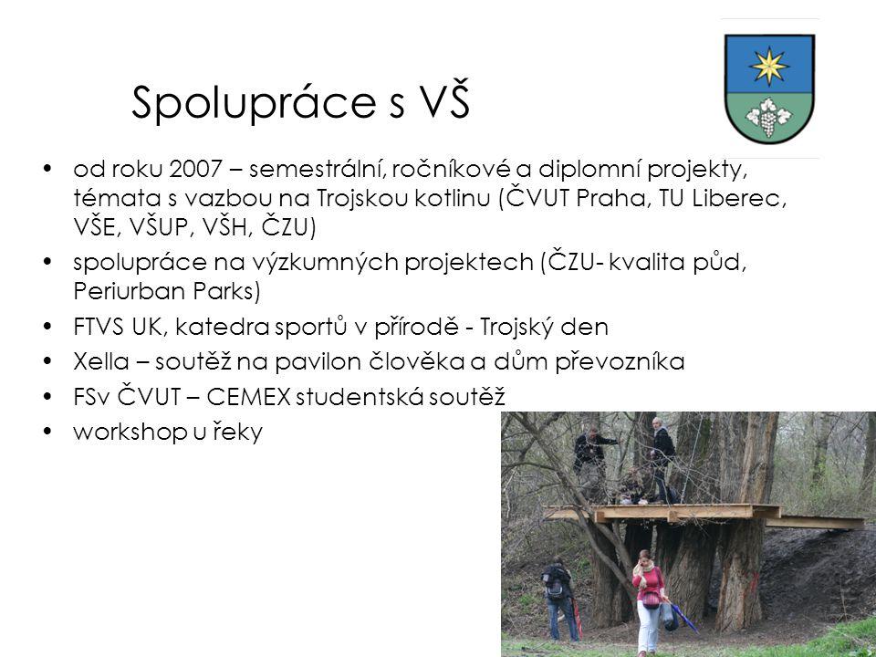 Spolupráce s VŠ •od roku 2007 – semestrální, ročníkové a diplomní projekty, témata s vazbou na Trojskou kotlinu (ČVUT Praha, TU Liberec, VŠE, VŠUP, VŠ