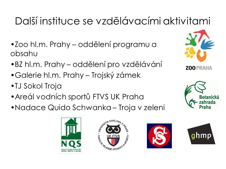 Další instituce se vzdělávacími aktivitami •Zoo hl.m. Prahy – oddělení programu a obsahu •BZ hl.m. Prahy – oddělení pro vzdělávání •Galerie hl.m. Prah