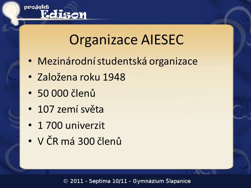Projekt EDISON • Podpora mezikulturního vzdělání • Možnost komunikace v cizích jazycích • Navázání nových přátelství • Propagace školy přínos pro studenty