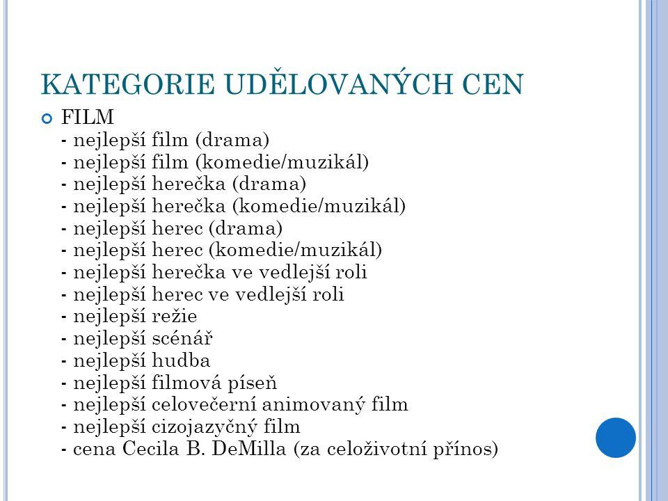 KATEGORIE UDĚLOVANÝCH CEN FILM - nejlepší film (drama) - nejlepší film (komedie/muzikál) - nejlepší herečka (drama) - nejlepší herečka (komedie/muzikál) - nejlepší herec (drama) - nejlepší herec (komedie/muzikál) - nejlepší herečka ve vedlejší roli - nejlepší herec ve vedlejší roli - nejlepší režie - nejlepší scénář - nejlepší hudba - nejlepší filmová píseň - nejlepší celovečerní animovaný film - nejlepší cizojazyčný film - cena Cecila B.