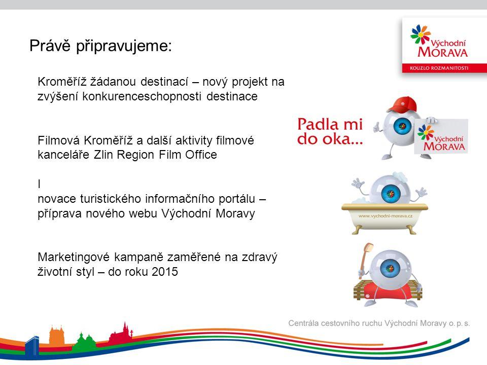 Děkujeme Vám za pozornost Centrála cestovního ruchu Východní Moravy, o.