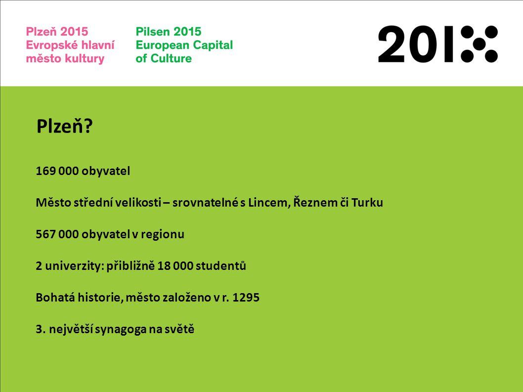169 000 obyvatel Město střední velikosti – srovnatelné s Lincem, Řeznem či Turku 567 000 obyvatel v regionu 2 univerzity: přibližně 18 000 studentů Bohatá historie, město založeno v r.