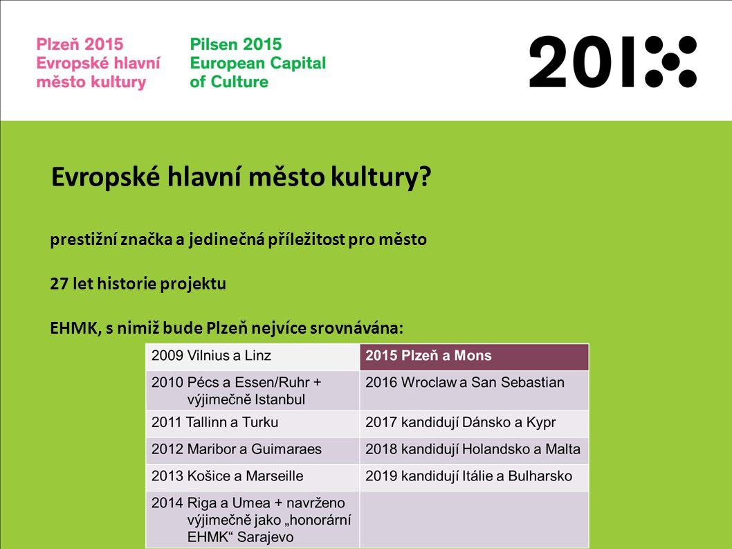 prestižní značka a jedinečná příležitost pro město 27 let historie projektu EHMK, s nimiž bude Plzeň nejvíce srovnávána: Evropské hlavní město kultury?