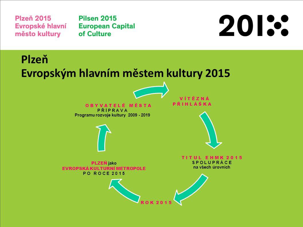 Plzeň Evropským hlavním městem kultury 2015 V Í T Ě Z N Á P Ř I H L Á Š K A T I T U L E H M K 2 0 1 5 S P O L U P R Á C E na všech úrovních R O K 2 0 1 5 PLZEŇ jako EVROPSKÁ KULTURNÍ METROPOLE P O R O C E 2 0 1 5 O B Y V A T E L É M Ě S T A P Ř Í P R A V A Programu rozvoje kultury 2009 - 2019