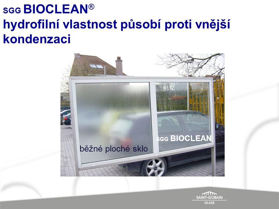 SGG BIOCLEAN ® hydrofilní vlastnost působí proti vnější kondenzaci běžné ploché sklo SGG BIOCLEAN