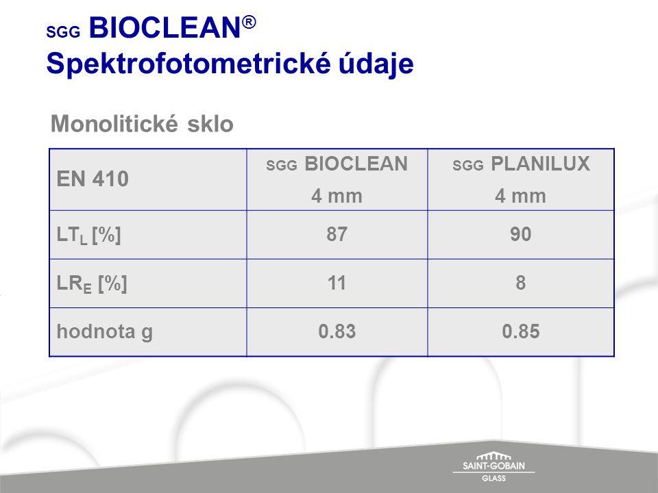 SGG BIOCLEAN ® Spektrofotometrické údaje EN 410 SGG BIOCLEAN 4 mm SGG PLANILUX 4 mm LT L [%]8790 LR E [%]118 hodnota g0.830.85 Monolitické sklo