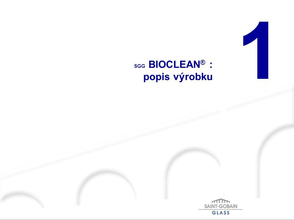 SGG BIOCLEAN Chování vzhledem k venkovnímu znečištěním Běžné ploché sklo SGG BIOCLEAN