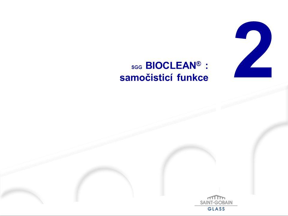 2 SGG BIOCLEAN ® : samočisticí funkce