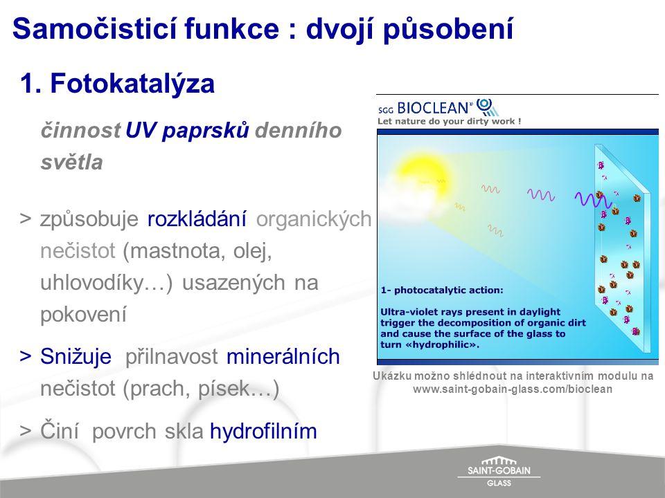 Samočisticí funkce : dvojí působení 1. Fotokatalýza činnost UV paprsků denního světla >způsobuje rozkládání organických nečistot (mastnota, olej, uhlo