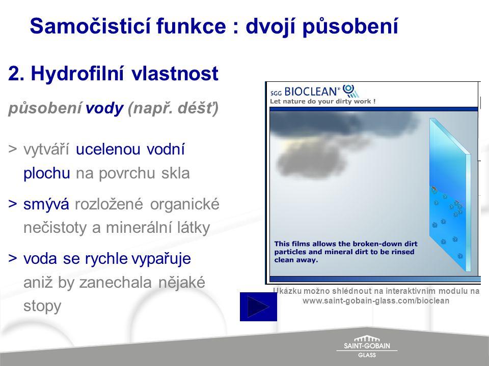 2. Hydrofilní vlastnost působení vody (např. déšť) >vytváří ucelenou vodní plochu na povrchu skla >smývá rozložené organické nečistoty a minerální lát
