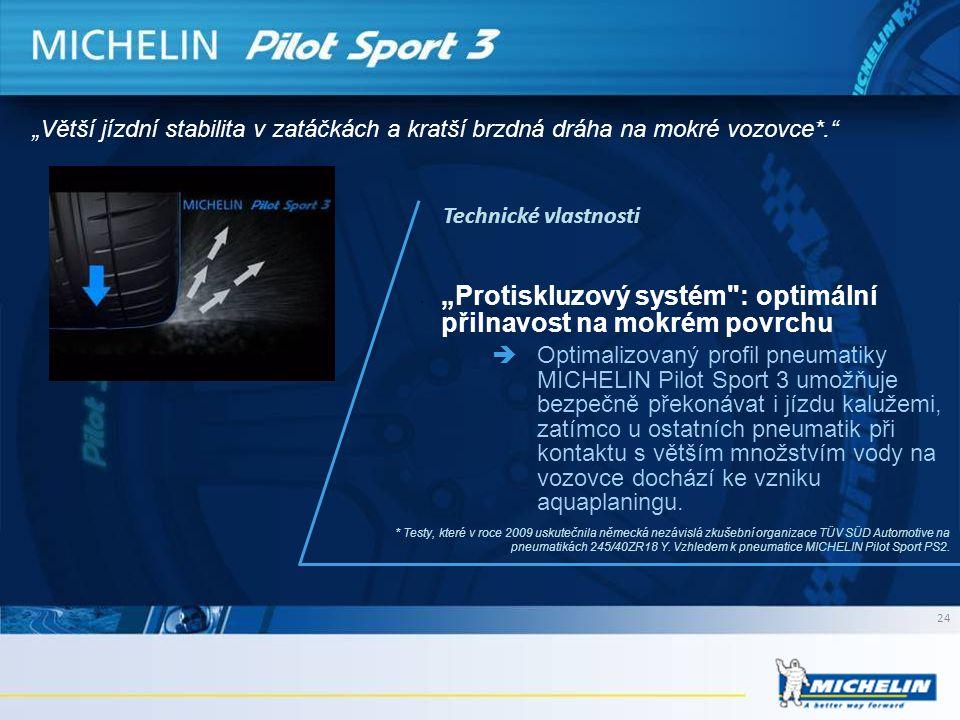 """24 • """"Protiskluzový systém"""