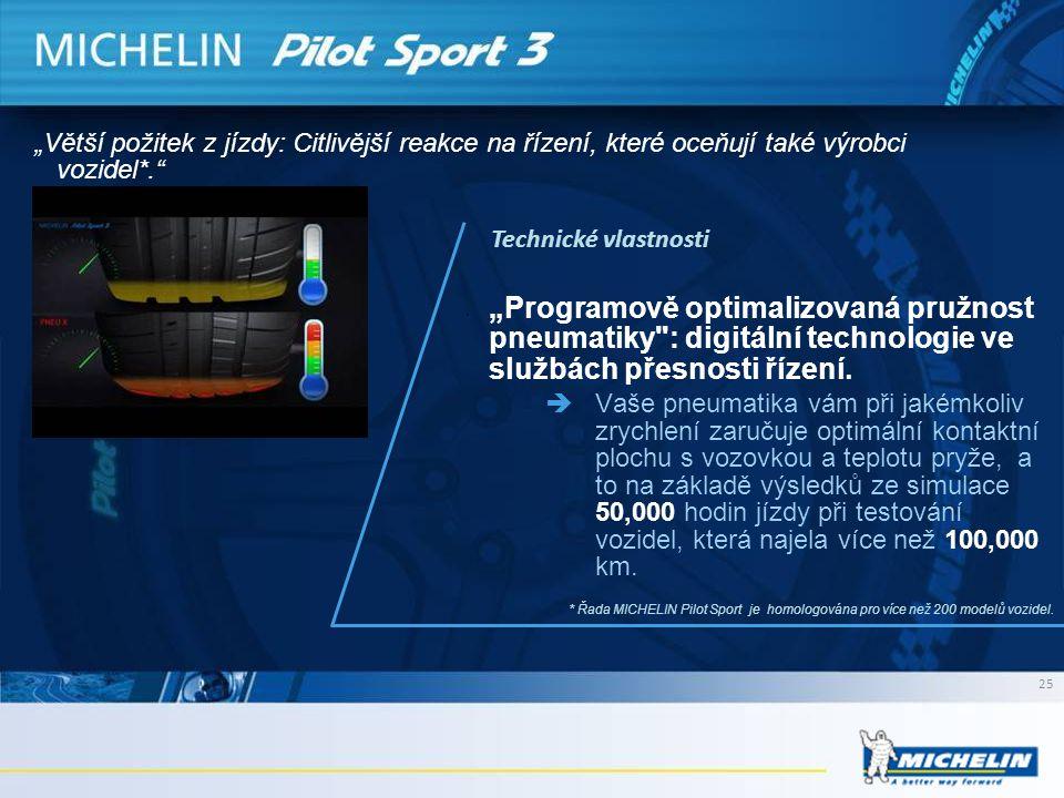 """25 • """"Programově optimalizovaná pružnost pneumatiky"""