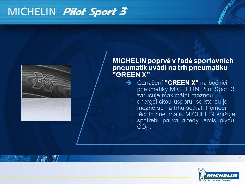 27 • MICHELIN poprvé v řadě sportovních pneumatik uvádí na trh pneumatiku