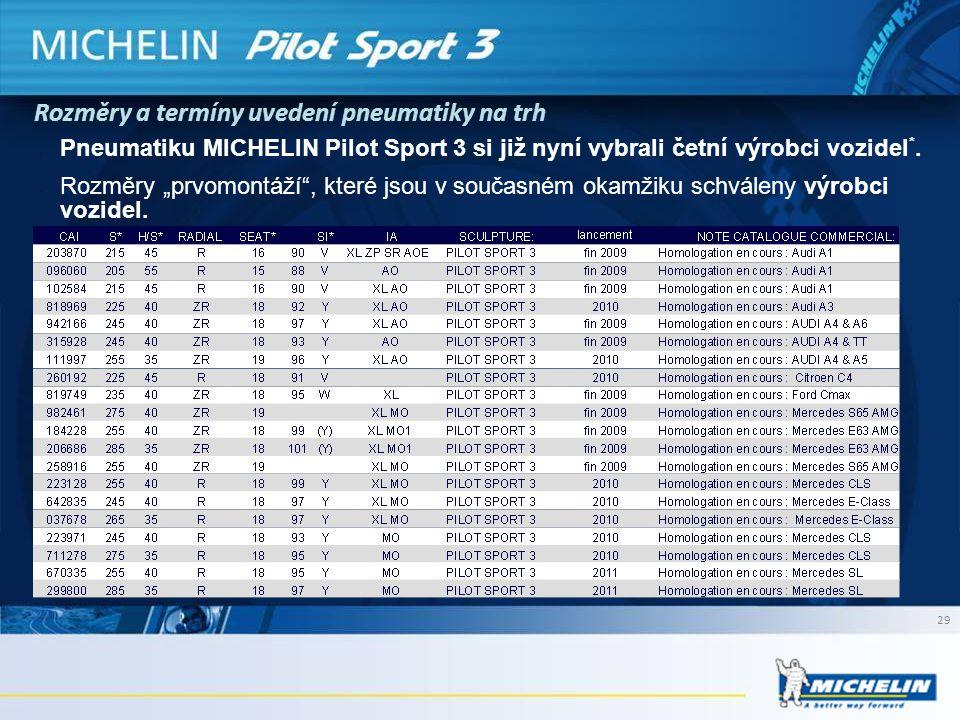 """Rozměry a termíny uvedení pneumatiky na trh • Pneumatiku MICHELIN Pilot Sport 3 si již nyní vybrali četní výrobci vozidel *. • Rozměry """"prvomontáží"""","""