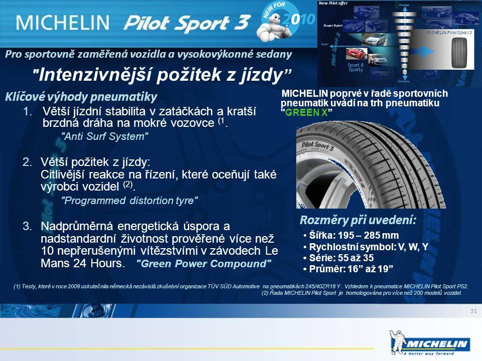 Klíčové výhody pneumatiky 1.Větší jízdní stabilita v zatáčkách a kratší brzdná dráha na mokré vozovce (1.