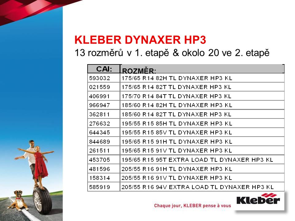 KLEBER DYNAXER HP3 13 rozměrů v 1. etapě & okolo 20 ve 2. etapě ROZMĚR: