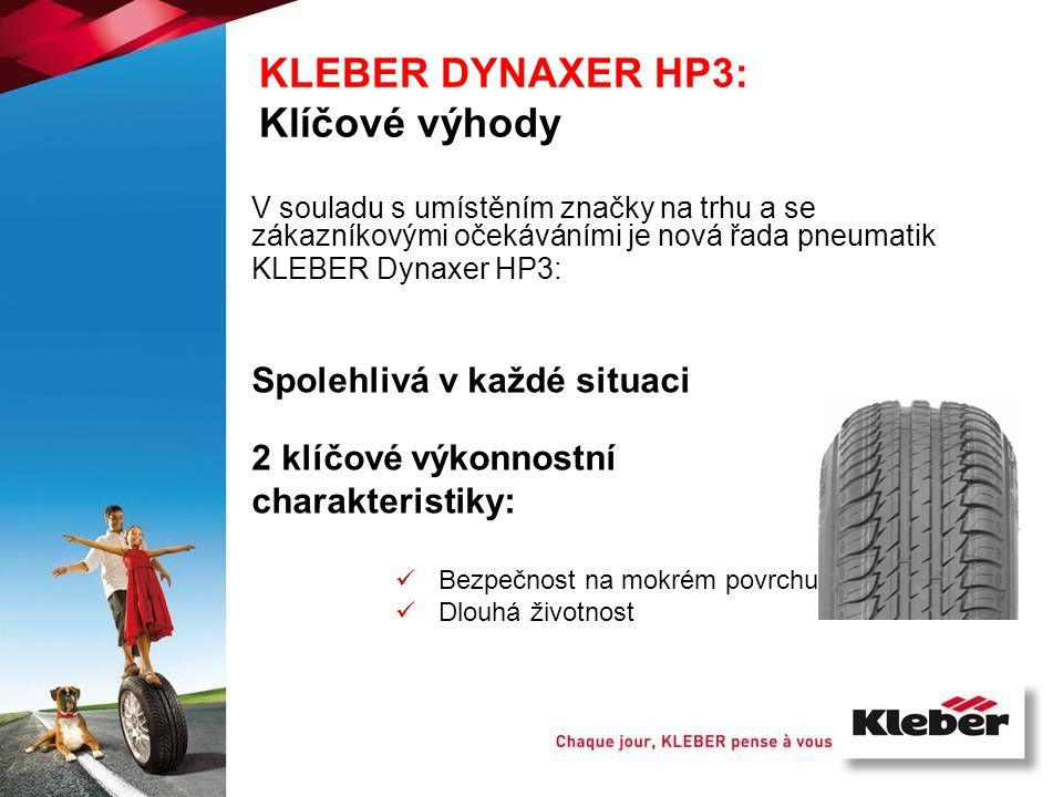 KLEBER DYNAXER HP3: Klíčové výhody V souladu s umístěním značky na trhu a se zákazníkovými očekáváními je nová řada pneumatik KLEBER Dynaxer HP3: Spol