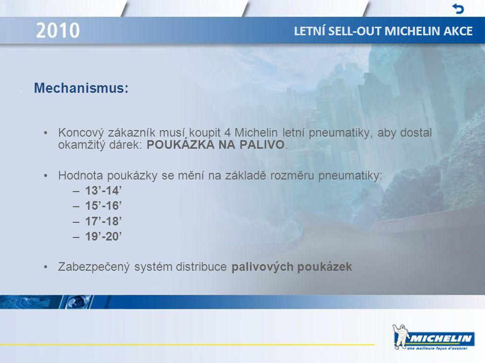 LETNÍ SELL-OUT MICHELIN AKCE • Mechanismus: •Koncový zákazník musí koupit 4 Michelin letní pneumatiky, aby dostal okamžitý dárek: POUKÁZKA NA PALIVO.