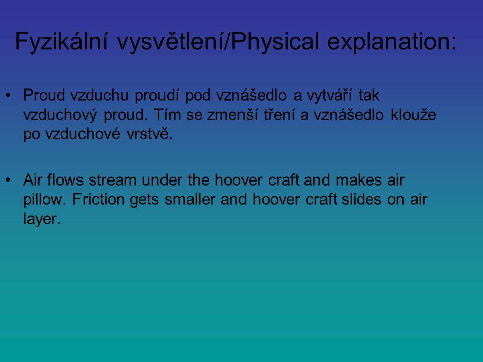 Fyzikální vysvětlení/Physical explanation: •Proud vzduchu proudí pod vznášedlo a vytváří tak vzduchový proud.