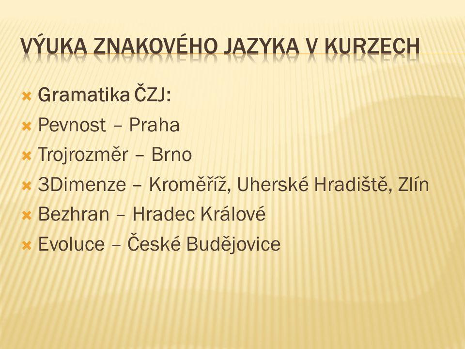  Gramatika ČZJ:  Pevnost – Praha  Trojrozměr – Brno  3Dimenze – Kroměříž, Uherské Hradiště, Zlín  Bezhran – Hradec Králové  Evoluce – České Budě