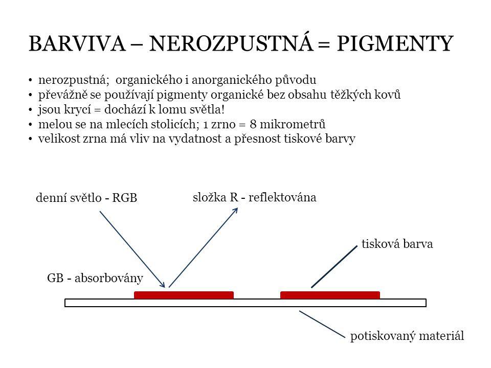 BARVIVA – NEROZPUSTNÁ = PIGMENTY • nerozpustná; organického i anorganického původu • převážně se používají pigmenty organické bez obsahu těžkých kovů
