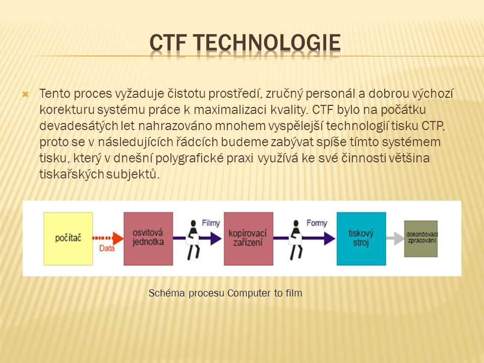  Tento proces vyžaduje čistotu prostředí, zručný personál a dobrou výchozí korekturu systému práce k maximalizaci kvality. CTF bylo na počátku devade