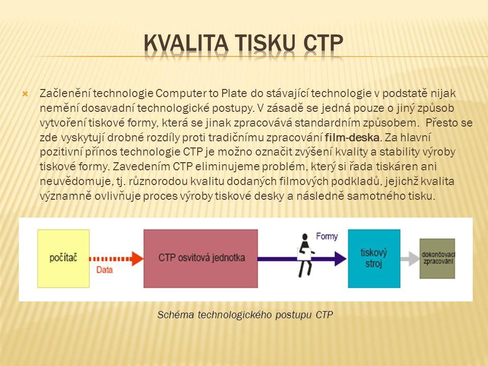  Začlenění technologie Computer to Plate do stávající technologie v podstatě nijak nemění dosavadní technologické postupy. V zásadě se jedná pouze o