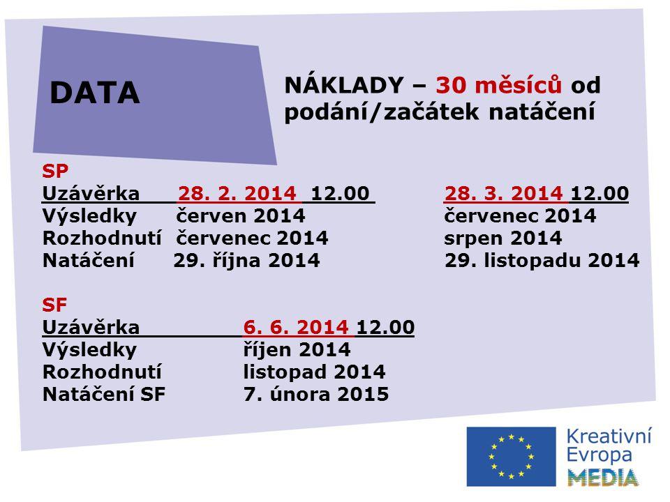 SP Uzávěrka 28. 2. 2014 12.00 28. 3.