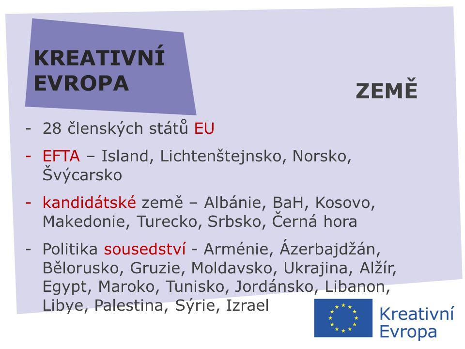 27.11.2013 KREATIVNÍ EVROPA -28 členských států EU -EFTA – Island, Lichtenštejnsko, Norsko, Švýcarsko -kandidátské země – Albánie, BaH, Kosovo, Makedonie, Turecko, Srbsko, Černá hora -Politika sousedství - Arménie, Ázerbajdžán, Bělorusko, Gruzie, Moldavsko, Ukrajina, Alžír, Egypt, Maroko, Tunisko, Jordánsko, Libanon, Libye, Palestina, Sýrie, Izrael ZEMĚ