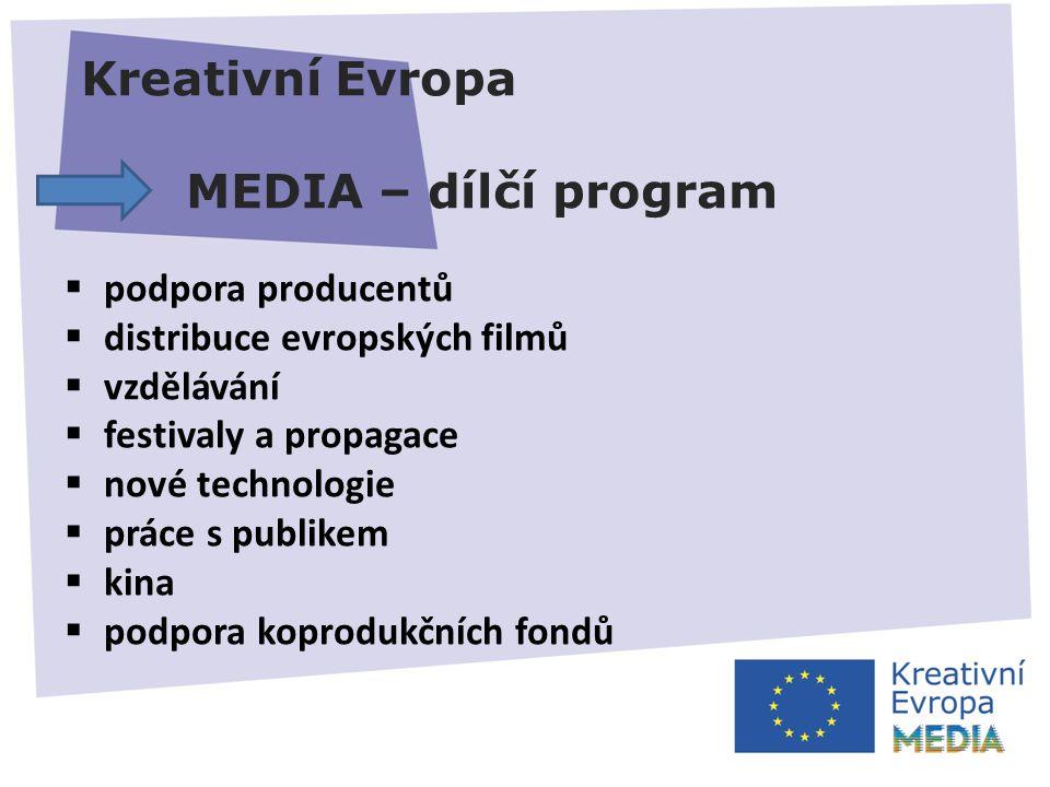 Kreativní Evropa MEDIA – dílčí program  podpora producentů  distribuce evropských filmů  vzdělávání  festivaly a propagace  nové technologie  práce s publikem  kina  podpora koprodukčních fondů