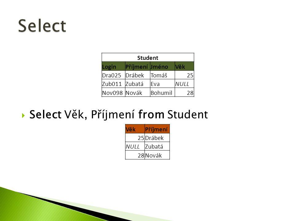  Select Věk, Příjmení from Student Student LoginPříjmeníJménoVěk Dra025DrábekTomáš25 Zub011ZubatáEvaNULL Nov098NovákBohumil28 VěkPříjmení 25Drábek NULLZubatá 28Novák