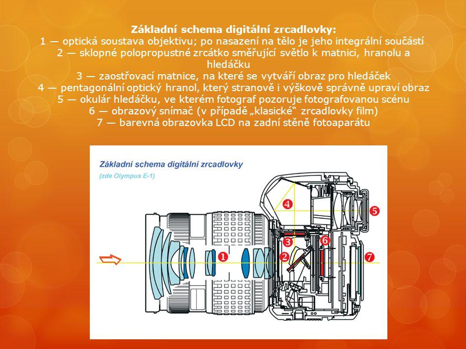 """Základní schema digitální zrcadlovky: 1 — optická soustava objektivu; po nasazení na tělo je jeho integrální součástí 2 — sklopné polopropustné zrcátko směřující světlo k matnici, hranolu a hledáčku 3 — zaostřovací matnice, na které se vytváří obraz pro hledáček 4 — pentagonální optický hranol, který stranově i výškově správně upraví obraz 5 — okulár hledáčku, ve kterém fotograf pozoruje fotografovanou scénu 6 — obrazový snímač (v případě """"klasické zrcadlovky film) 7 — barevná obrazovka LCD na zadní stěně fotoaparátu"""