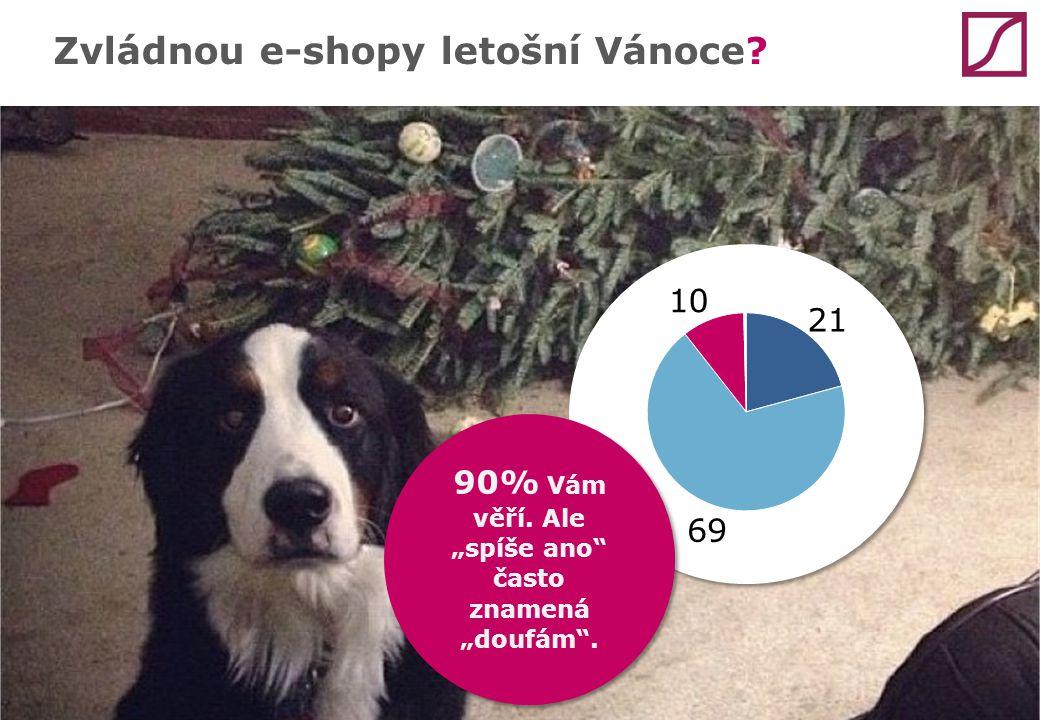 """Zvládnou e-shopy letošní Vánoce? 90% Vám věří. Ale """"spíše ano"""" často znamená """"doufám""""."""