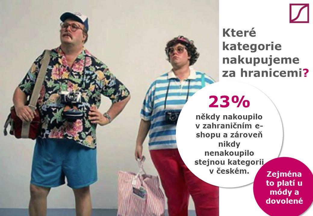 Které kategorie nakupujeme za hranicemi? 23% někdy nakoupilo v zahraničním e- shopu a zároveň nikdy nenakoupilo stejnou kategorii v českém. Zejména to