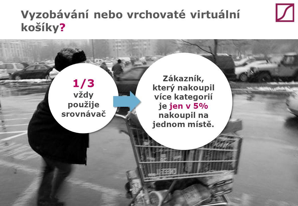 Vyzobávání nebo vrchovaté virtuální košíky? 1/3 vždy použije srovnávač Zákazník, který nakoupil více kategorií je jen v 5% nakoupil na jednom místě.