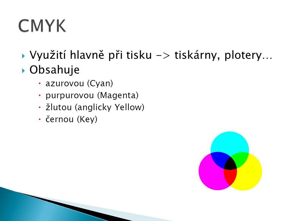  Využití hlavně při tisku -> tiskárny, plotery…  Obsahuje  azurovou (Cyan)  purpurovou (Magenta)  žlutou (anglicky Yellow)  černou (Key)